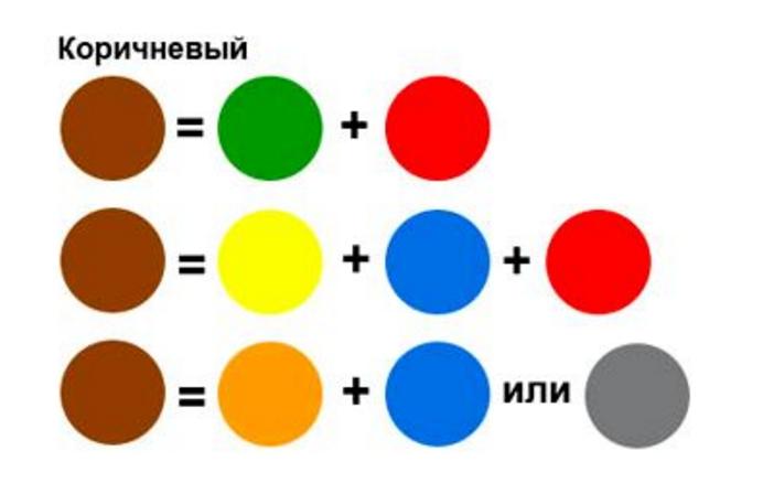 Как из красного сделать синий фото 258