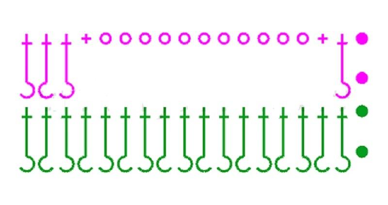 Схема вязания отверстия под большой палец