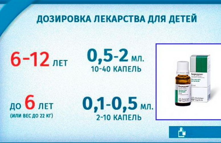Дозировки раствора беродуал