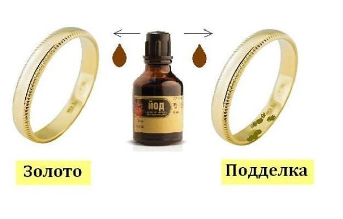 Проверка золота йодом.