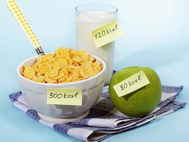 Суточная норма калорий: 🍗 сколько калорий нужно человеку в день.