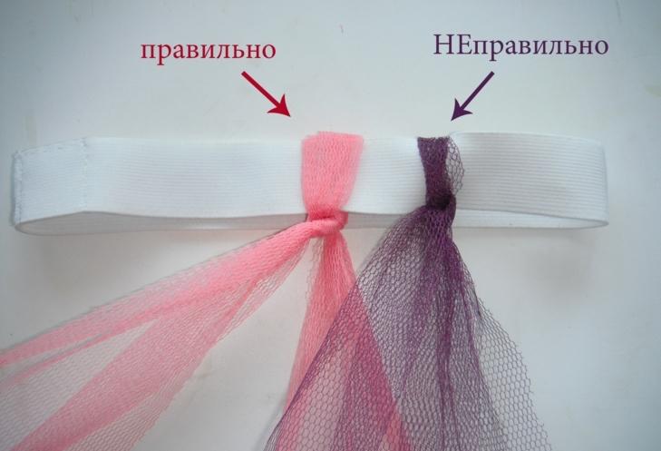 Как завязывать полосы фатина на резинку для юбки-пачки для новорожденных своими руками?