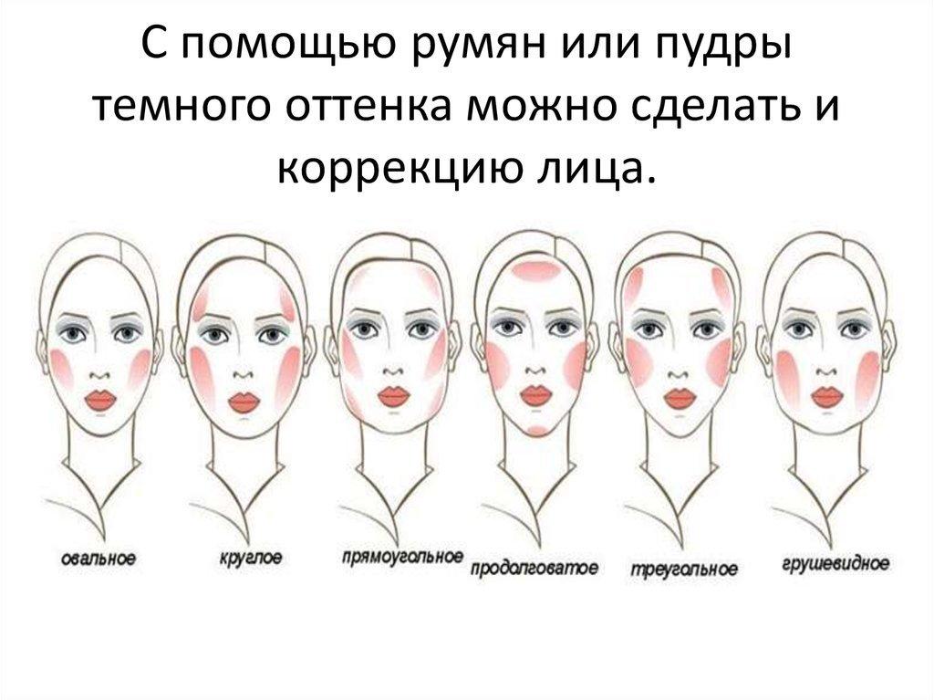 Коррекция лица румянами