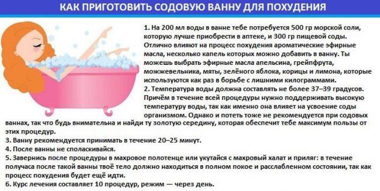 Ванны Похудения Содой. Ванны с содой для похудения: рецепты и эффект процедуры