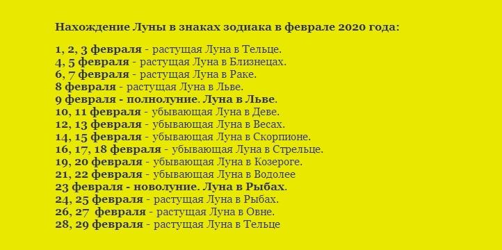 Положение луны в знаках зодиака в феврале 2020 года