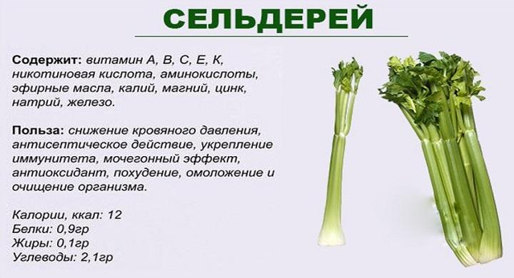 Как Действует Сельдерей При Похудении. Как употреблять сельдерей для похудения – семидневная диета на этом чудо-овоще + вкусные рецепты
