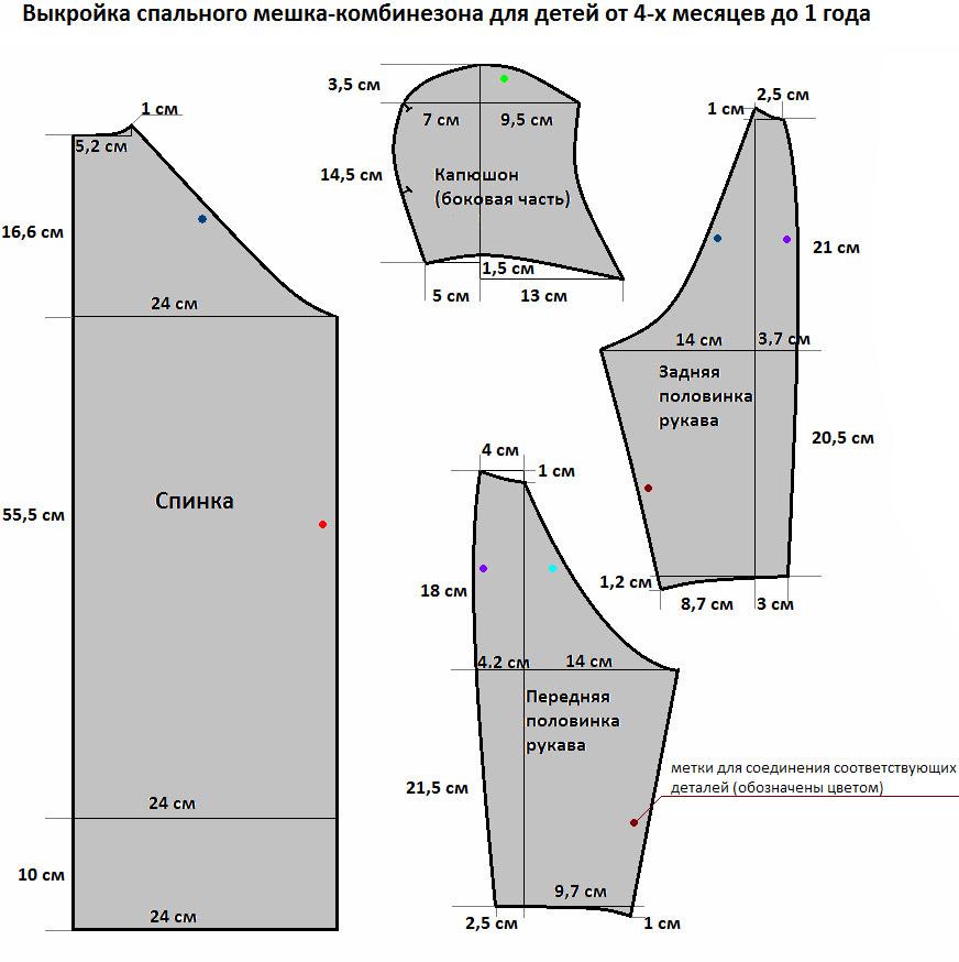 vikroika-zimnego-konverta---meshka Как сшить зимний утепленный конверт для новорожденного