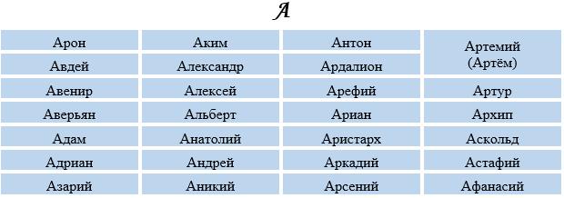 Алтайские имена в картинках