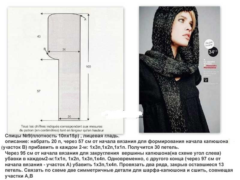 Схема и описание вязания спицами женского капюшона