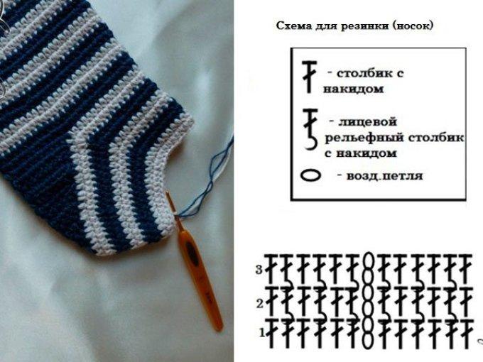 shema-rezinki Как связать крючком носки — способы: схемы, описание