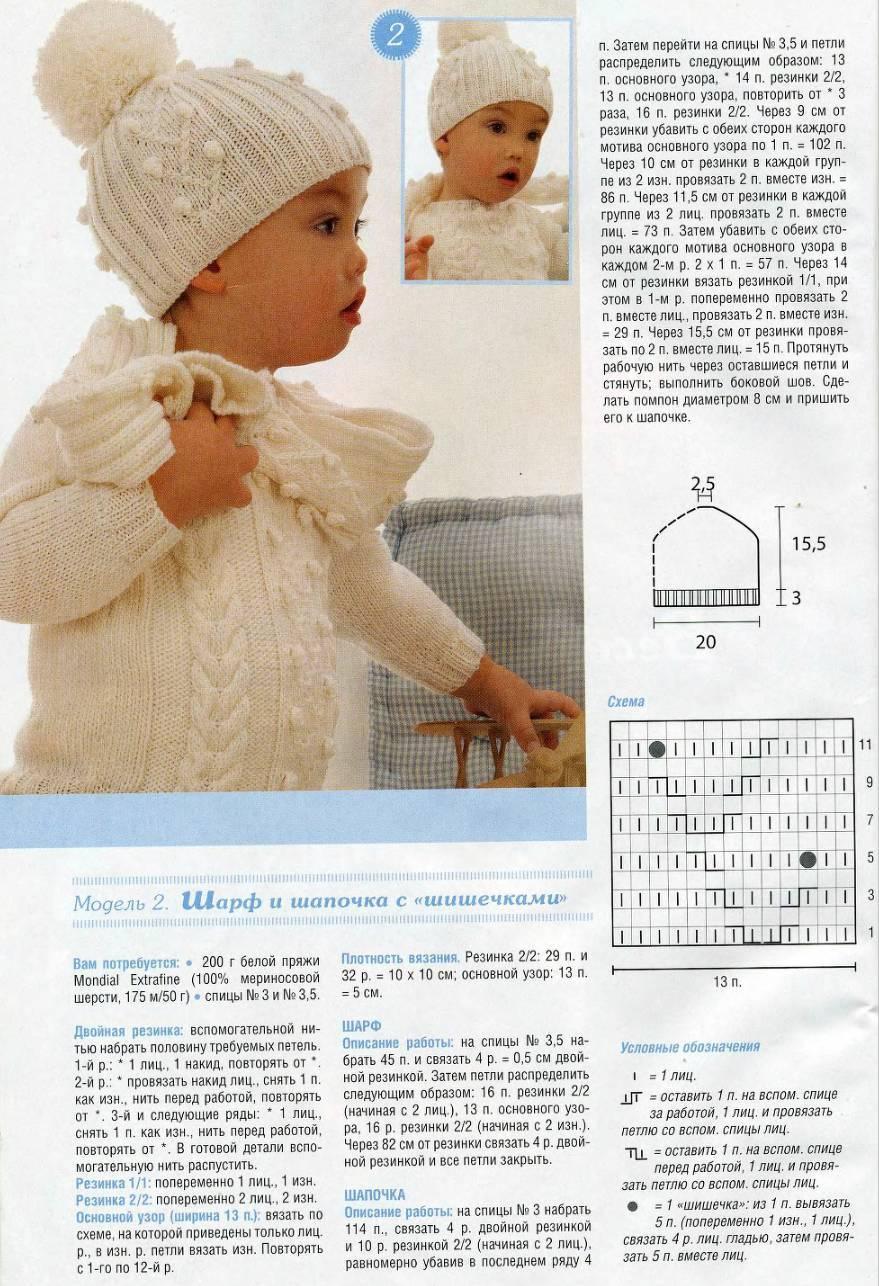 шапка для девочки спицами схемы и описание модные вязаные детские