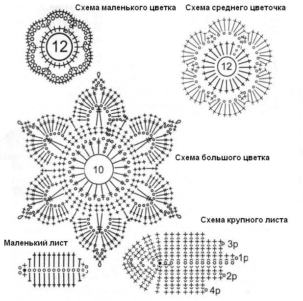Цветы крючком схемы для ирландского кружева.