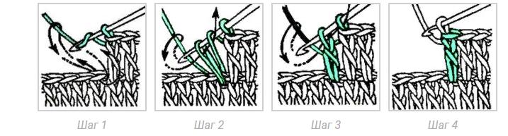 vivyazivanie-stolbika-s-nakidami Как вязать полустолбик с накидом крючком: варианты для начинающих