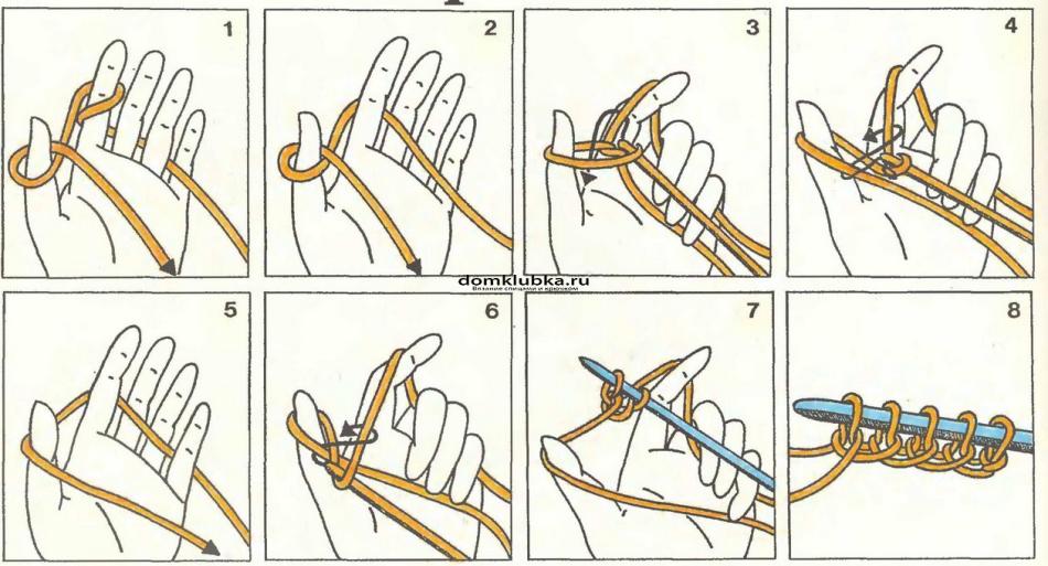 эскиза картинки как набирать петли новых