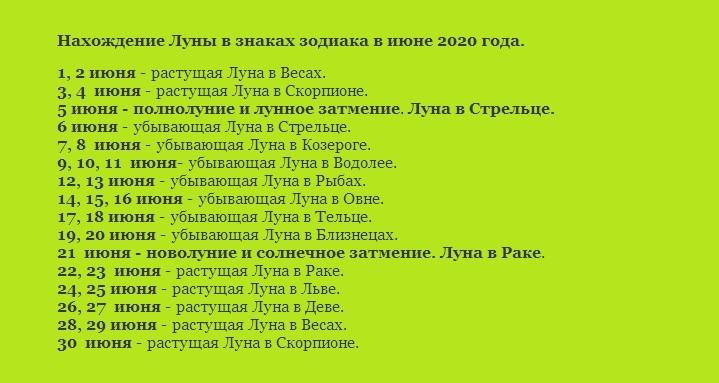 Знаки зодиака в июне 2020 года для фиалок.