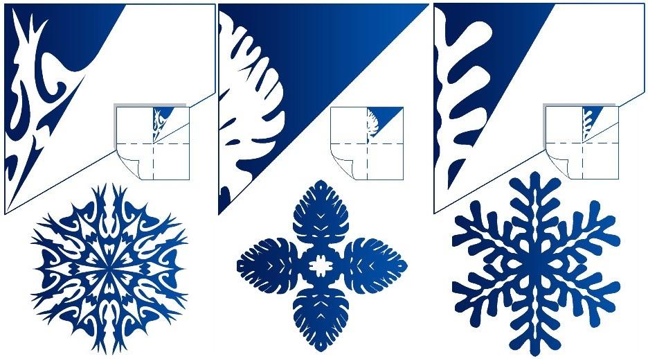 gotovaya-snezhinka-i-shema-risunka-dlya-ee-virezaniya-variant-5 Как вырезать красивые снежинки из бумаги своими руками поэтапно? Как сделать объёмную снежинку оригами?