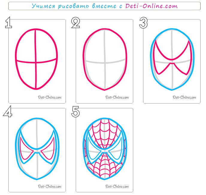 Картинки как нарисовать человека паука поэтапно
