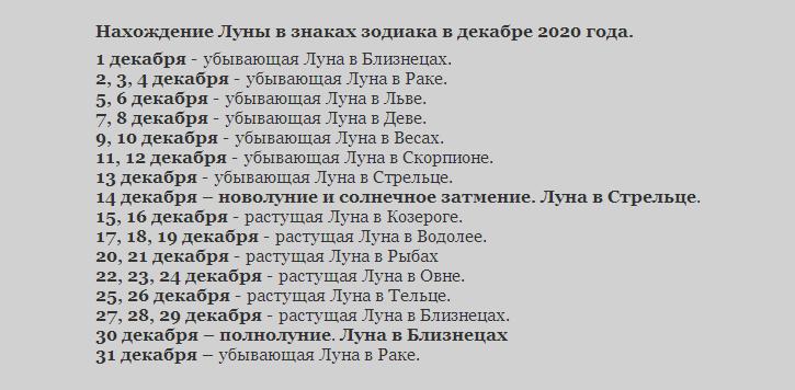 Знаки зодиака в декабре 2020 года для фиалок