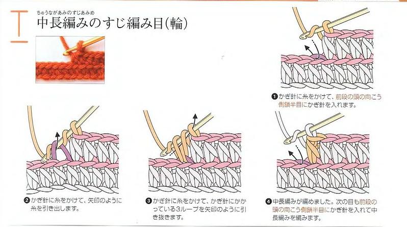 varianti-vyazaniya-rezinok-kryuchkom-dlya-manishek Схема и описание вязания манишки крючком для детей
