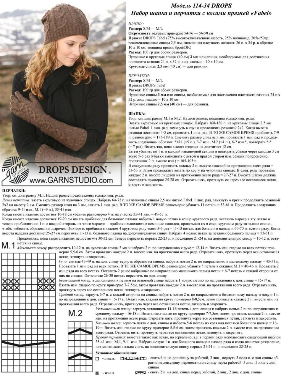 47cf0b166be9c373bd1b25d9f890b038 Шапки спицами: схемы вязания, новинки. Модные вязаные спицами женские шапки на весну, осень, зиму: описание со схемой