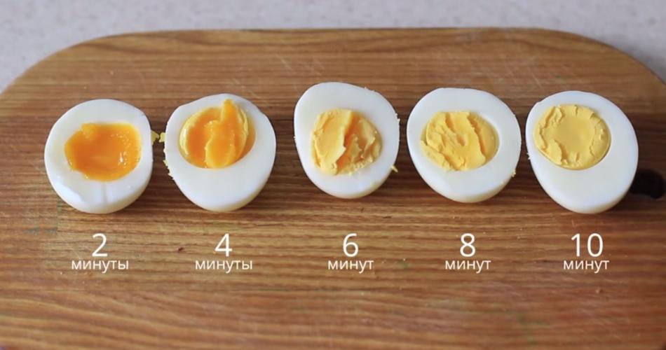 Сколько варить куриные яйца с момента закипания воды