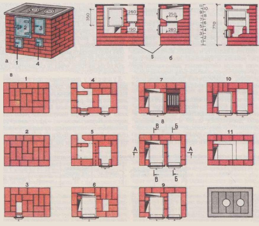 схемы отопительных печей для дома фото количества тепловой