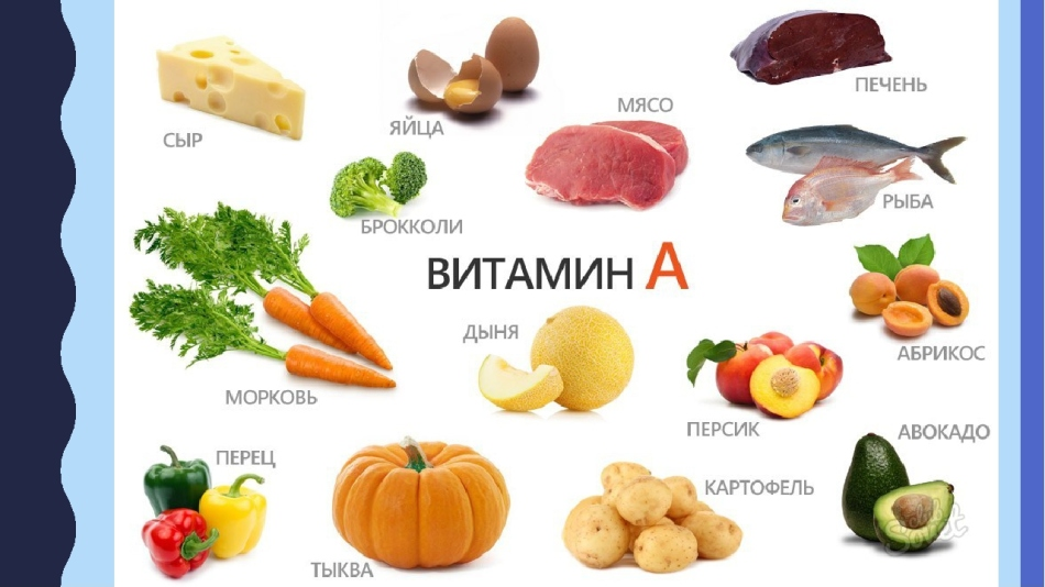 Наглядный список продуктов восполняющих витамин а в организме
