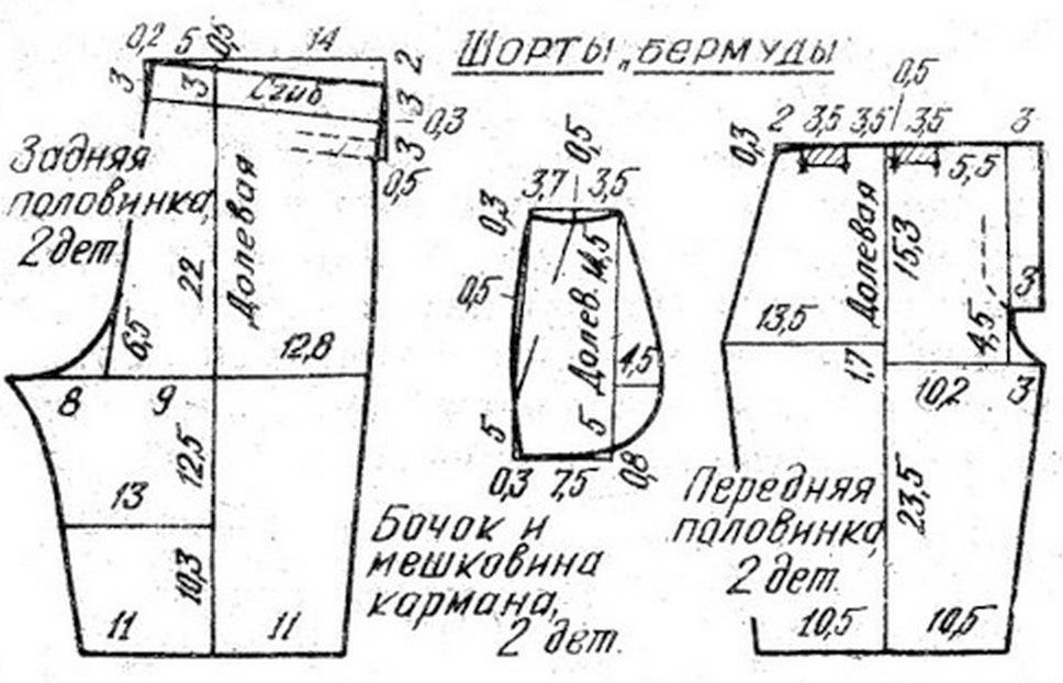 gotovaya-vikroika-shortov Юбка шорты выкройка своими руками и как сшить такую модель на разные размеры