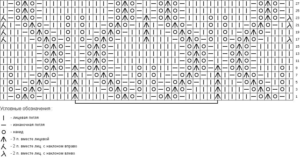 shema-uzora-dlya-vyazaniya-varezhek-iz-mohera-spicami-primer-1 Варежки с откидным верхом крючком и спицами с описанием и видео