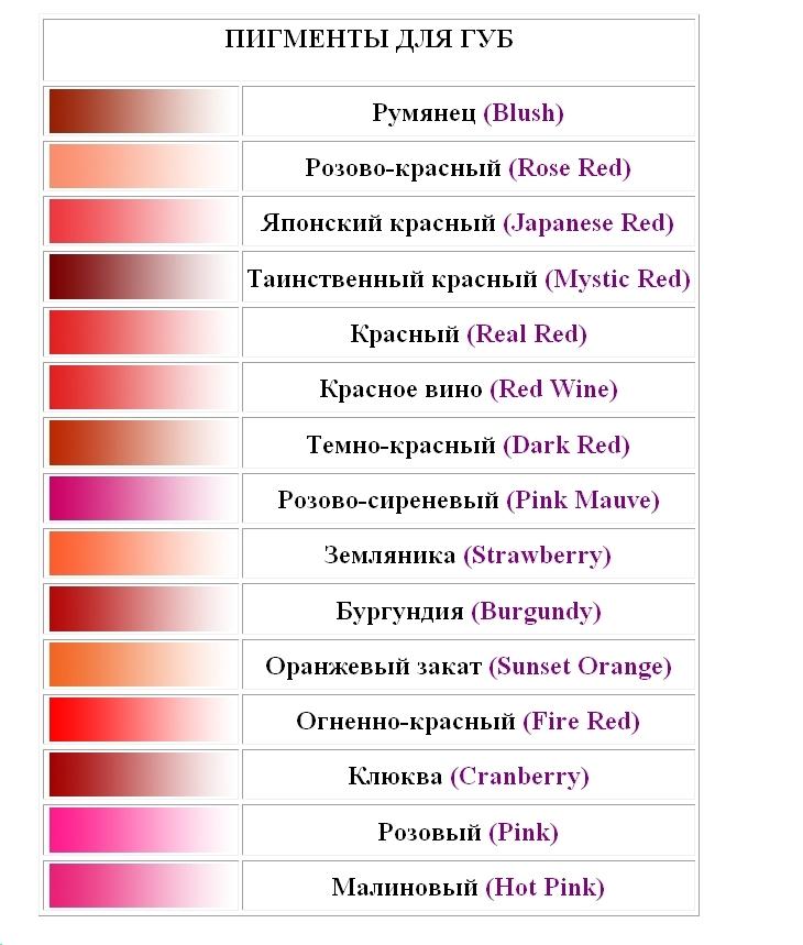 Цвет пигментов для татуажа