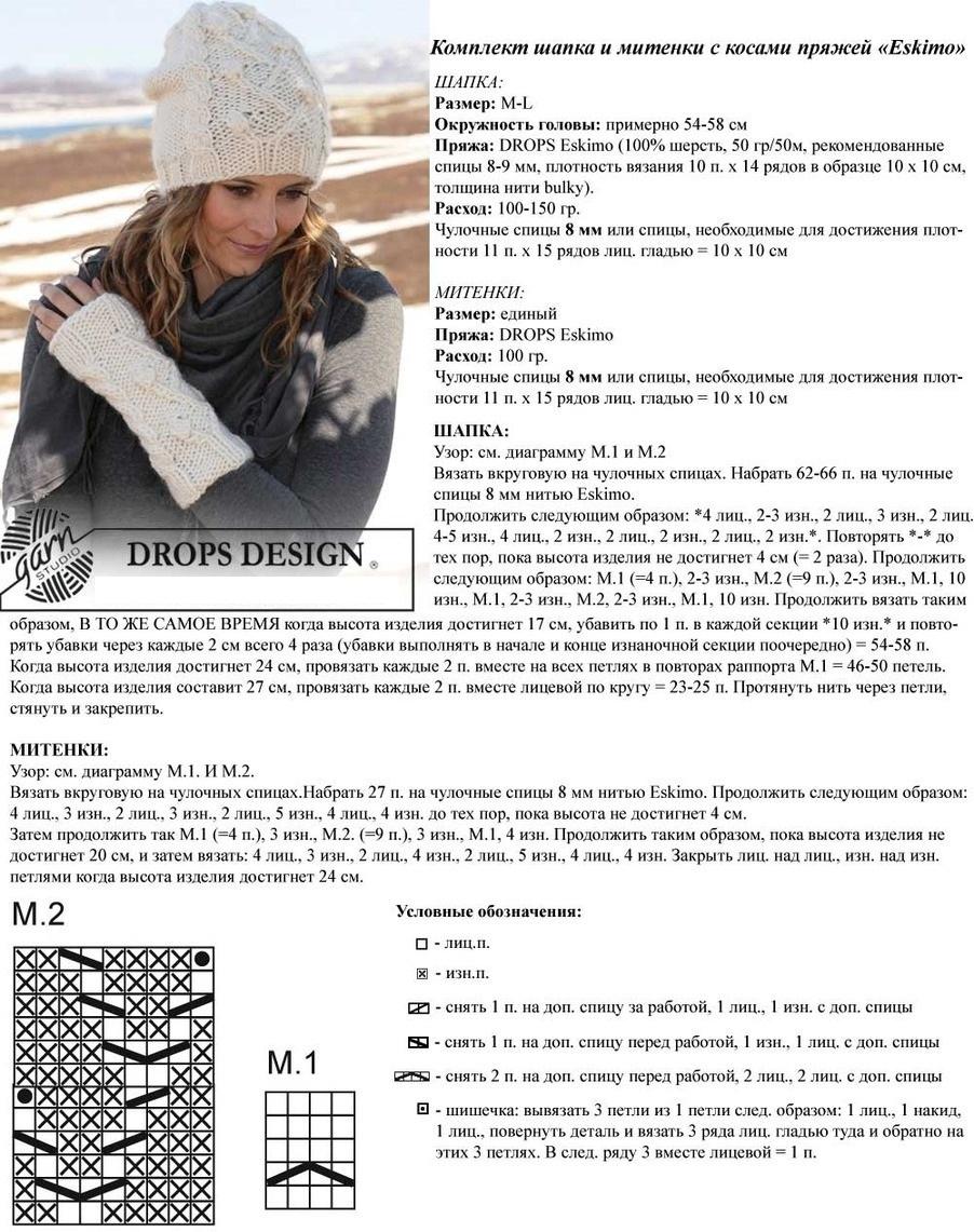 521a3be9fbedbf66a444f10cee556cc6 Шапки спицами: схемы вязания, новинки. Модные вязаные спицами женские шапки на весну, осень, зиму: описание со схемой