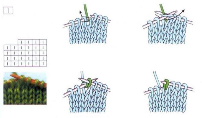 Схема вязания лицевых петель