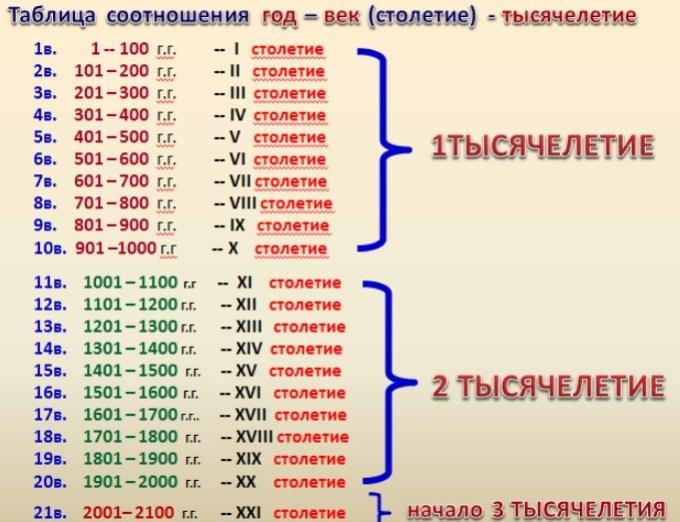 https://heaclub.ru/tim/543e66853622cea13318fc81b08784d5/sootnoshenie.jpg