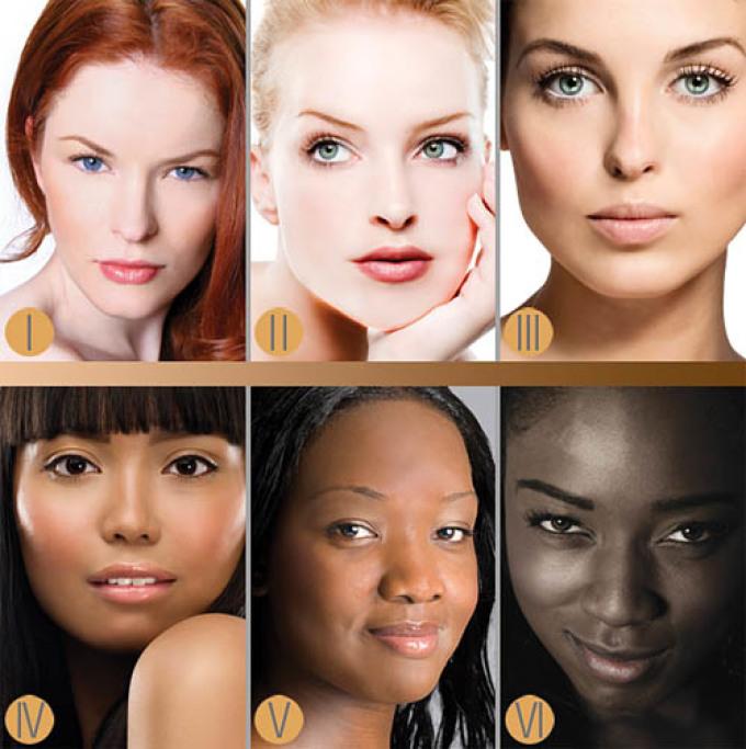 Классификация типов кожи по фитцпатрику, которая может пригодиться при лазерной эпиляции