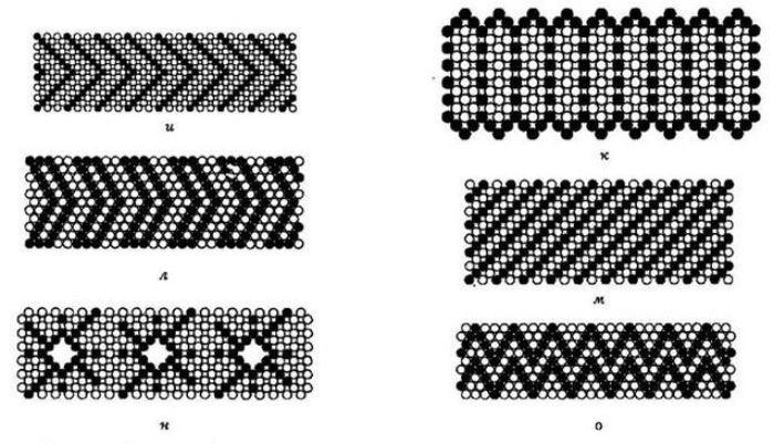 59868b69289c54c8a18e9cd60353d2d4 Как сделать браслет из бисера для начинающих