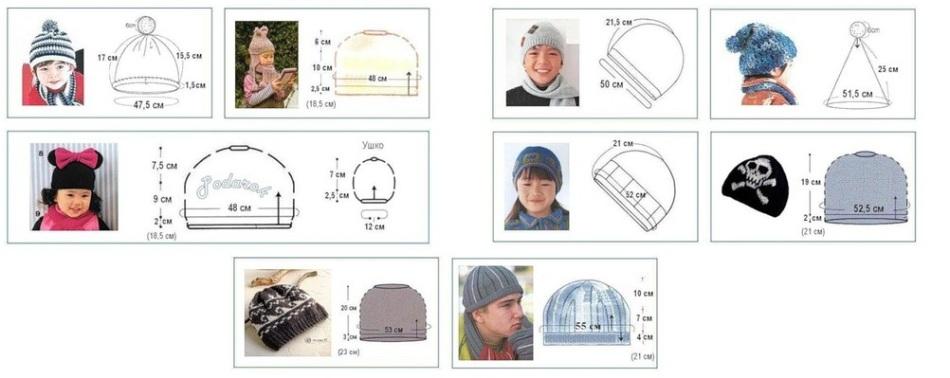 размер шапок для детей по возрасту обхват головы у детей таблица