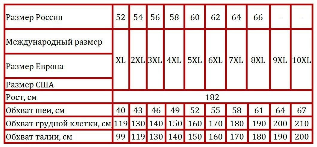 4c5dc242ac943 Таблица соответствия больших размеров мужской одежды американских,  российских, европейских, китайских и международных на