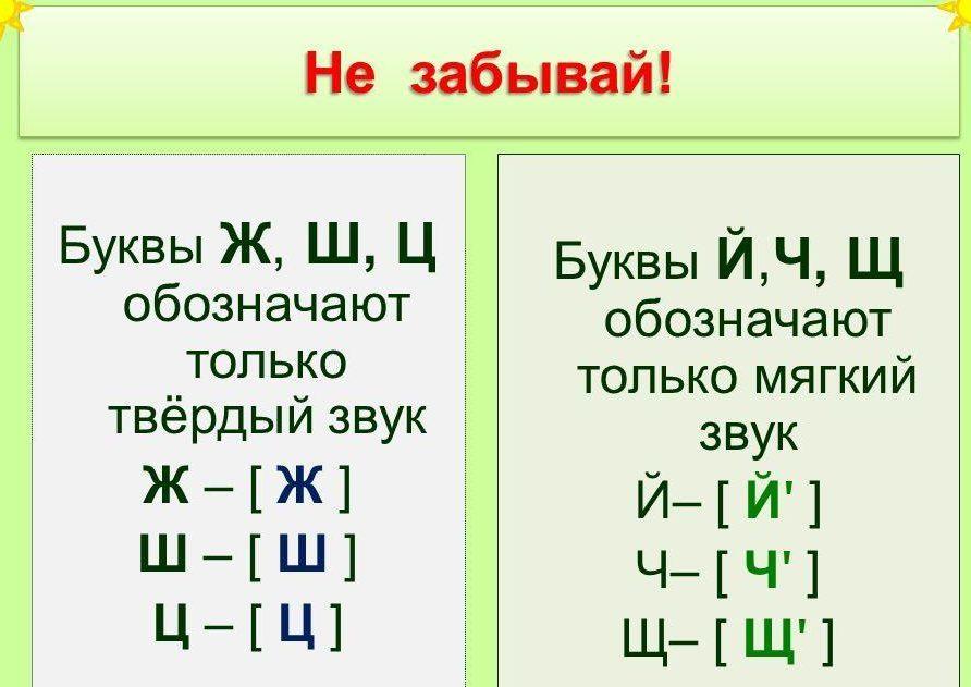 Буквы, обозначающие два звука