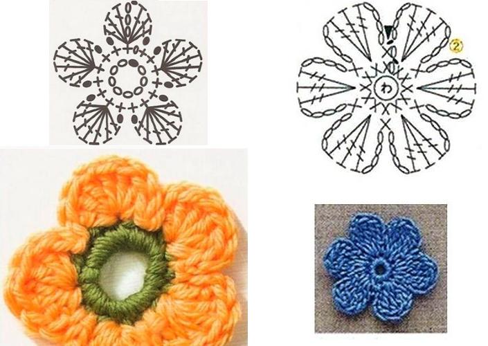 malenkii-cvetok-po-uproshennoi-sheme Объемные цветы крючком схемы с описанием, видео как связать объемный цветок