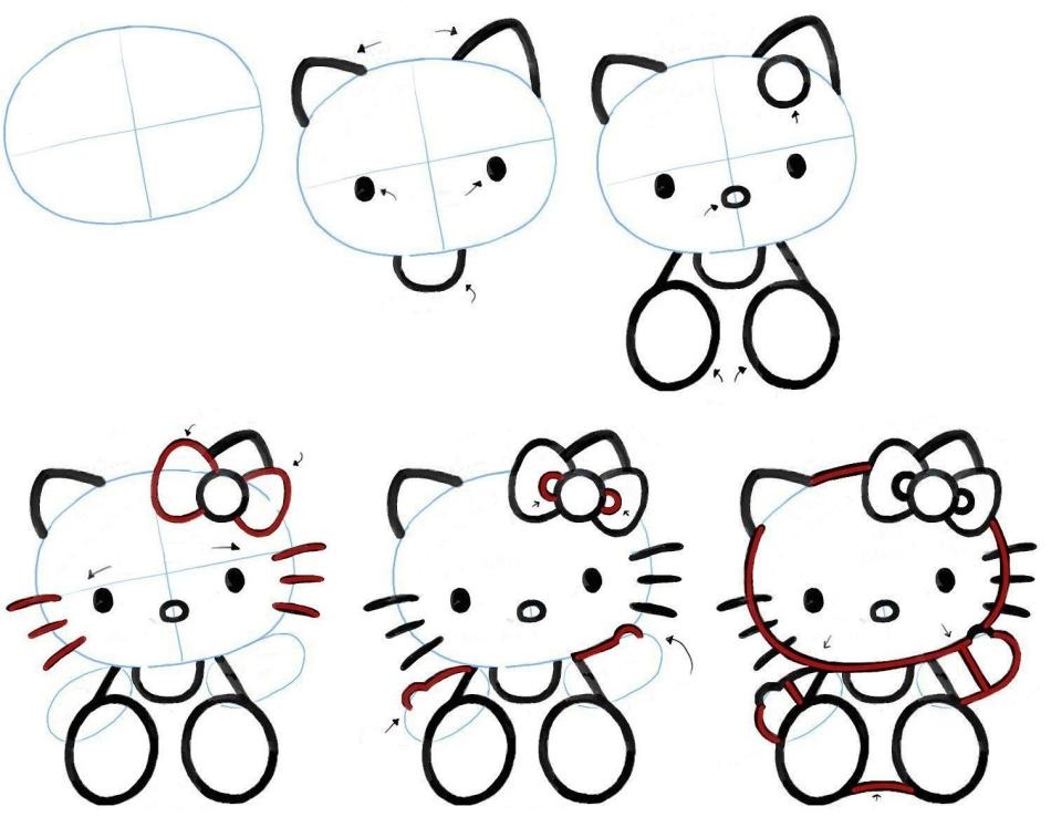 Интересные рисунки для начинающих пошагово
