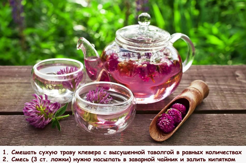 Чай против холестерина