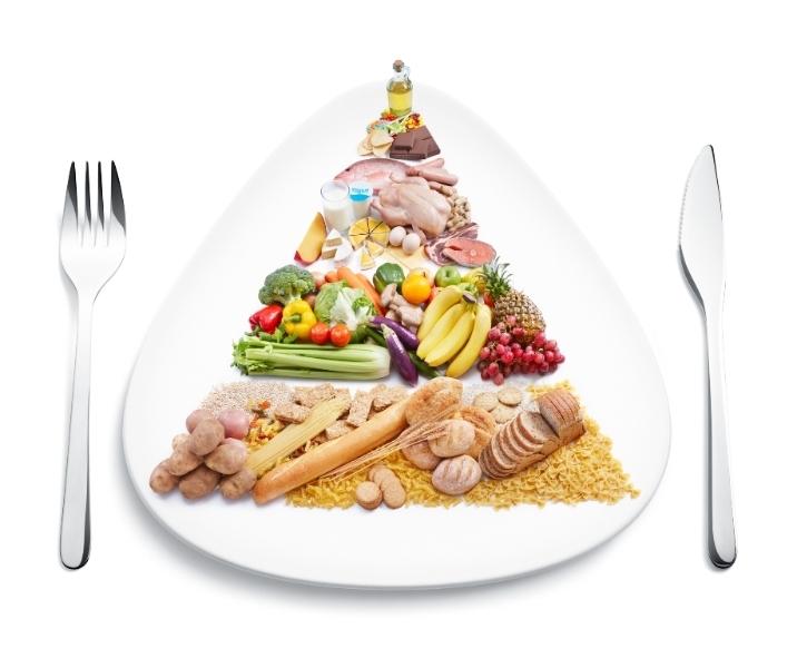 410296ed379f ВАЖНО  В здоровом питании преобладают зерновые продукты, овощные и  фруктовые плоды. Небольшая доля отдаётся мясу, и незначительная часть —  жирным и сладким ...
