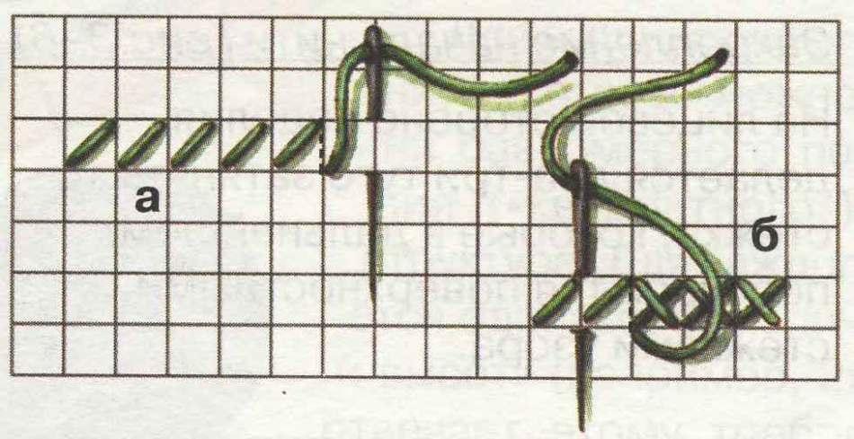 datskaya-tehnika-vipolneniya-stezhkov Вышивка крестиком для начинающих пошагово с фото: как научиться и начать, видео-уроки с обучением, мастер-класс