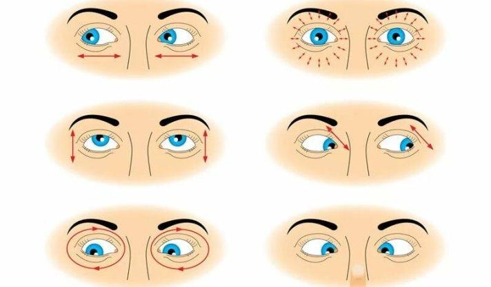 Лечение глаукомы: гимнастика