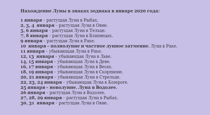 Лунный календарь 2020 года на январь