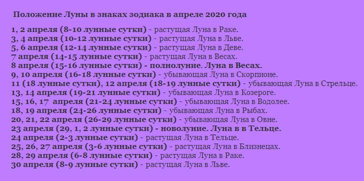 благоприятный лунный день для кредита кредиты в москве без справок по паспорту