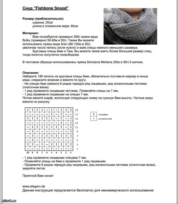 мужской шарф спицами советы описание пошагового процесса вязания