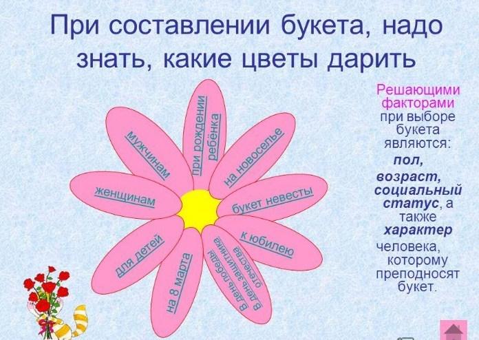 Выбор цветка