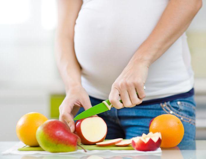 Правильное питание при маловодии