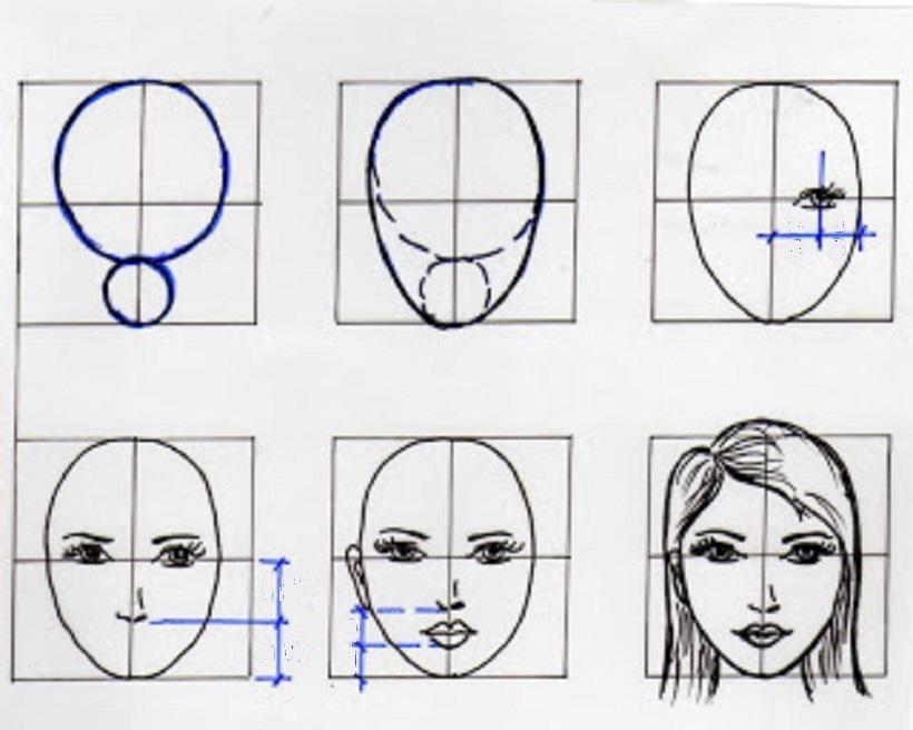kak-narisovat-lico-poyetapno Красивые и легкие рисунки для срисовки карандашом поэтапно для начинающих. Красивые и легкие рисунки по клеточкам для срисовки в тетради и личном дневнике для девочек и мальчиков